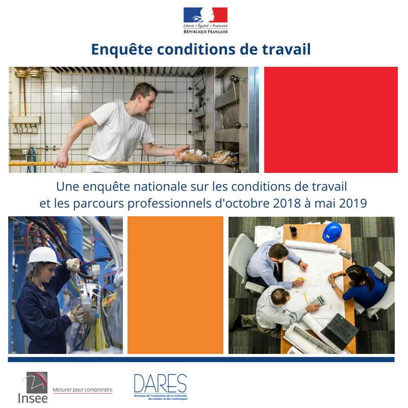 Enquête «Conditions de travail» de l'INSEE