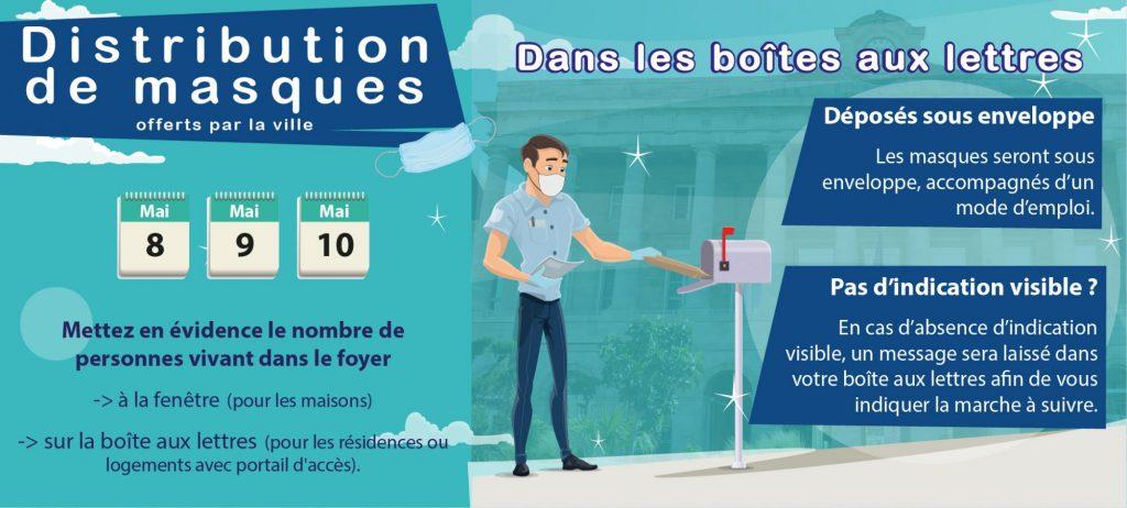 Distribution de masques dans les boîtes aux lettres du 8 au 10 mai